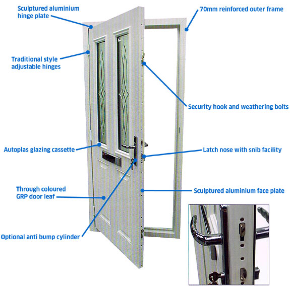 Composite door security Composite front door security detail  sc 1 st  BAL Glaze & Doors u003e Composite doors u003e Security