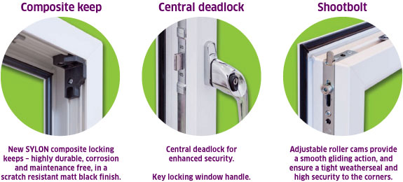 Eco UPVC window security diagram